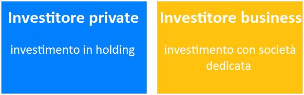 Pacchetti di investimento